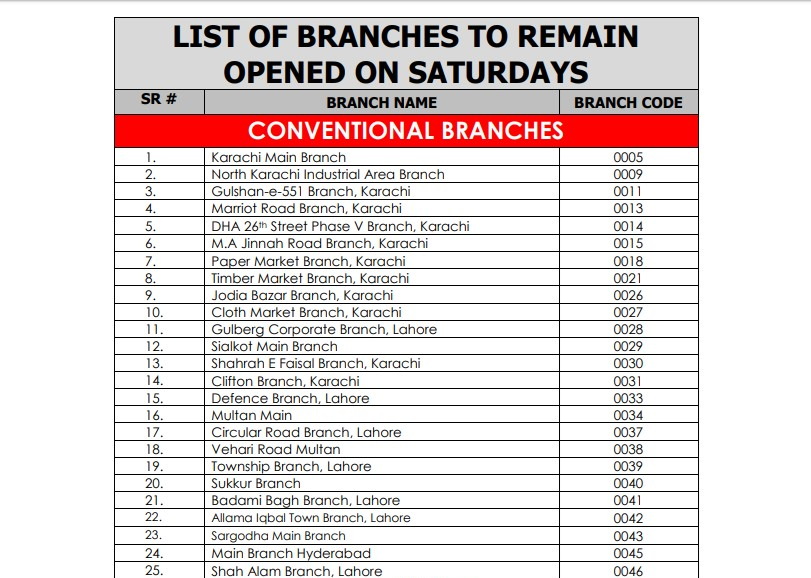 List of Bank Branches to Remain Open on Saturday